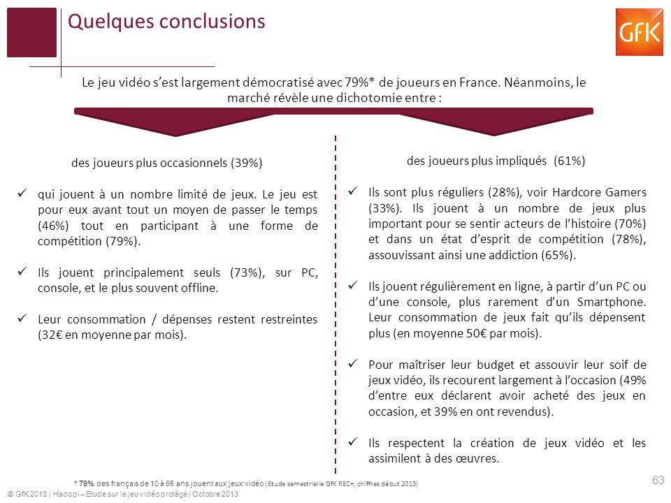 © GfK 2013 | Hadopi – Etude sur le jeu vidéo protégé | Octobre 2013 Le jeu vidéo sest largement démocratisé avec 79%* de joueurs en France.