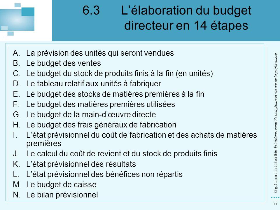 11 © gaëtan morin éditeur ltée, Prévisions, contrôle budgétaire et mesure de la performance. A.La prévision des unités qui seront vendues B.Le budget
