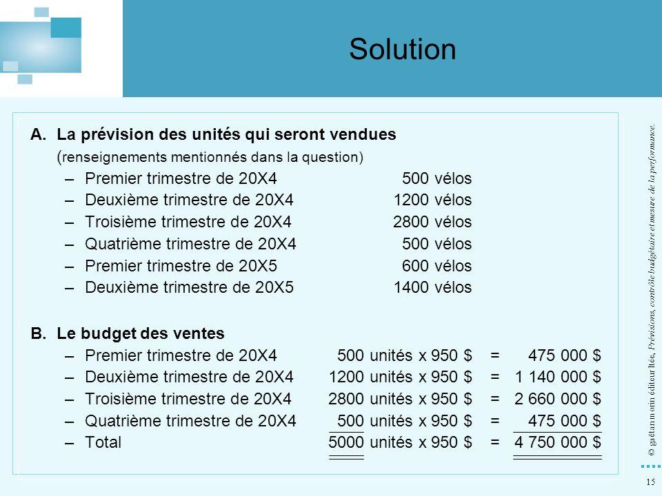 15 © gaëtan morin éditeur ltée, Prévisions, contrôle budgétaire et mesure de la performance. A.La prévision des unités qui seront vendues ( renseignem