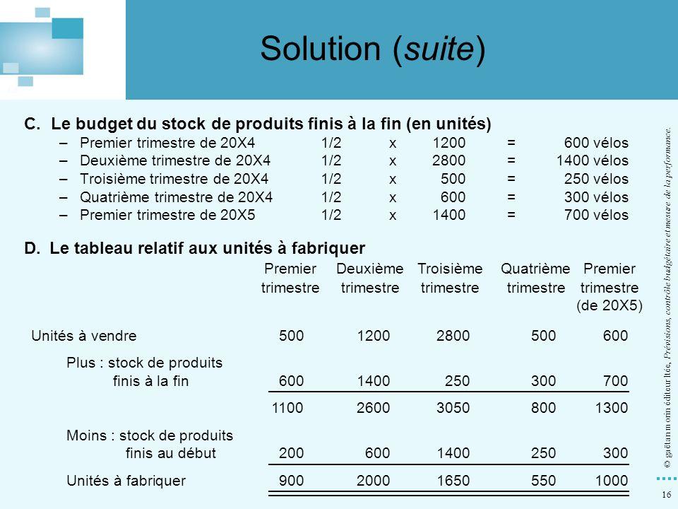 16 © gaëtan morin éditeur ltée, Prévisions, contrôle budgétaire et mesure de la performance. C.Le budget du stock de produits finis à la fin (en unité