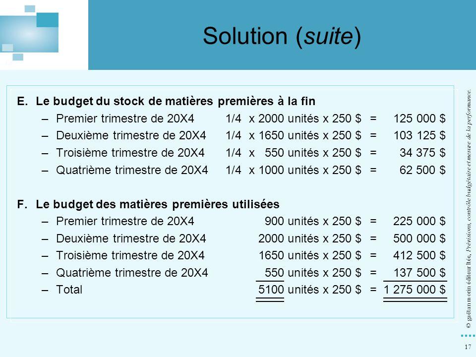 17 © gaëtan morin éditeur ltée, Prévisions, contrôle budgétaire et mesure de la performance. E.Le budget du stock de matières premières à la fin –Prem
