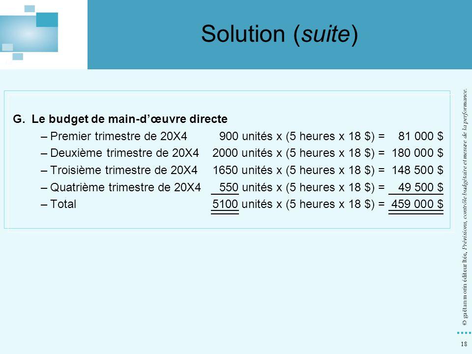 18 © gaëtan morin éditeur ltée, Prévisions, contrôle budgétaire et mesure de la performance. G.Le budget de main-dœuvre directe –Premier trimestre de