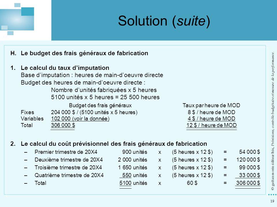 19 © gaëtan morin éditeur ltée, Prévisions, contrôle budgétaire et mesure de la performance. 2.Le calcul du coût prévisionnel des frais généraux de fa