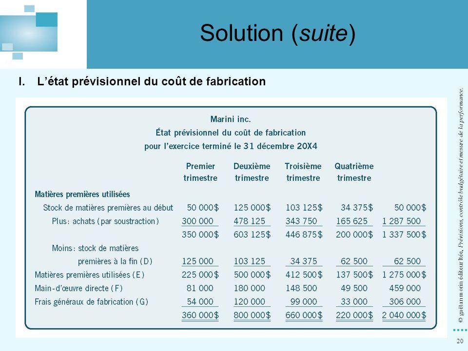 20 © gaëtan morin éditeur ltée, Prévisions, contrôle budgétaire et mesure de la performance. I.Létat prévisionnel du coût de fabrication Solution (sui