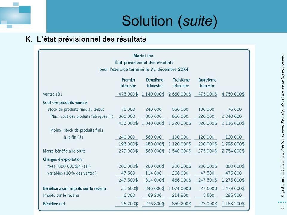 22 © gaëtan morin éditeur ltée, Prévisions, contrôle budgétaire et mesure de la performance. K.Létat prévisionnel des résultats Solution (suite)