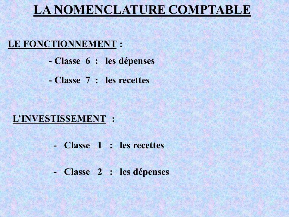 LA NOMENCLATURE COMPTABLE LE FONCTIONNEMENT : - Classe 6 : les dépenses - Classe 7 : les recettes LINVESTISSEMENT : - Classe 1 : les recettes - Classe