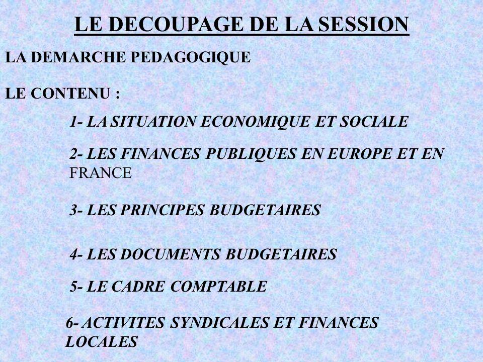 LE DECOUPAGE DE LA SESSION LA DEMARCHE PEDAGOGIQUE LE CONTENU : 1- LA SITUATION ECONOMIQUE ET SOCIALE 2- LES FINANCES PUBLIQUES EN EUROPE ET EN FRANCE