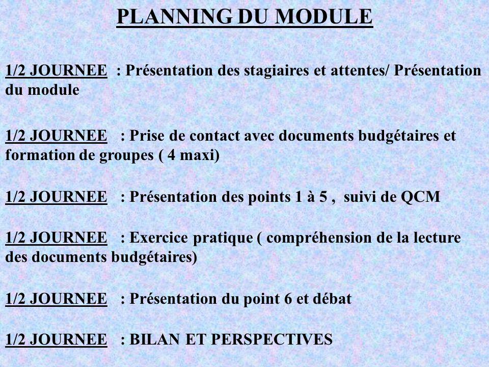 PLANNING DU MODULE 1/2 JOURNEE : Présentation des stagiaires et attentes/ Présentation du module 1/2 JOURNEE : Prise de contact avec documents budgéta