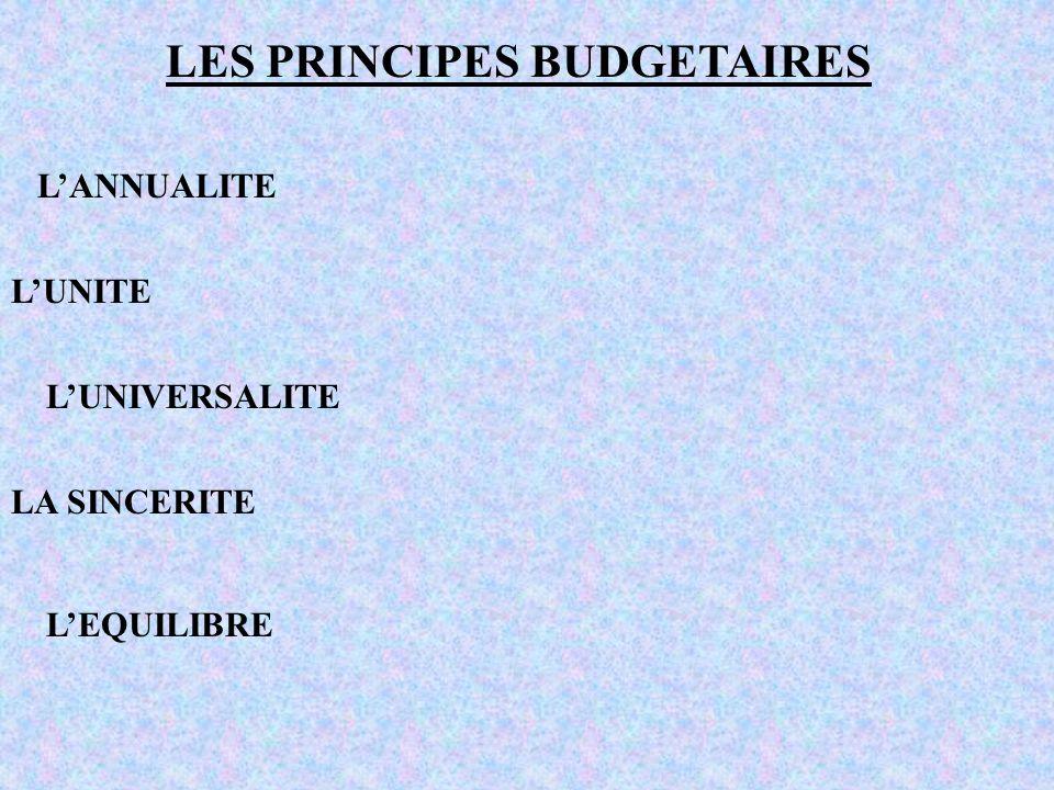 LES PRINCIPES BUDGETAIRES LANNUALITE LUNITE LUNIVERSALITE LA SINCERITE LEQUILIBRE