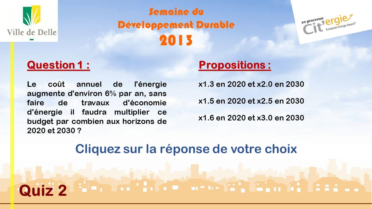 Semaine du Développement Durable 2013 Quiz 2 Question 4 : Propositions : BONNE REPONSE 650 tonnes de bois sont exploitées en moyenne par an dans la forêt communal, ce volume représente une production de près de 1 200 MWh ou 1,2 GWh.
