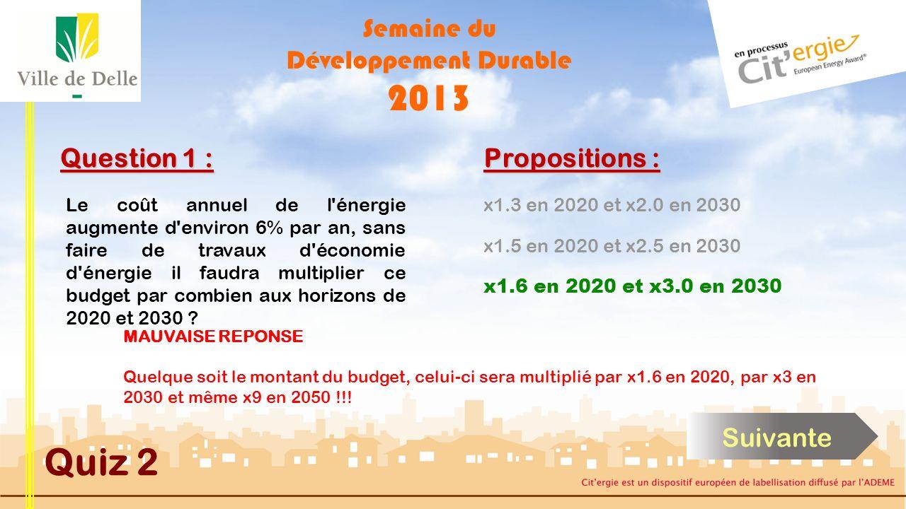 Semaine du Développement Durable 2013 Quiz 2 Question 1 : BONNE REPONSE Quelque soit le montant du budget, celui-ci sera multiplié par x1.6 en 2020, par x3 en 2030 et même x9 en 2050 !!.