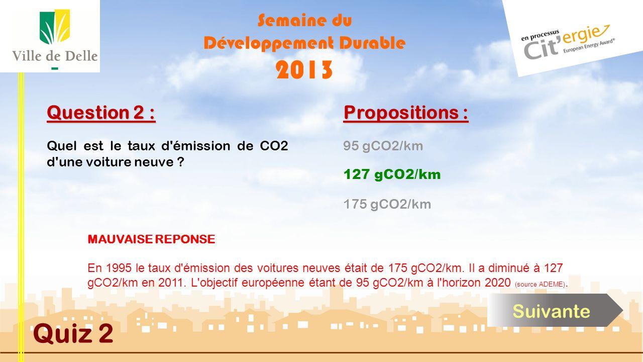 Semaine du Développement Durable 2013 Quiz 2 Question 2 : Propositions : BONNE REPONSE En 1995 le taux d émission des voitures neuves était de 175 gCO2/km.