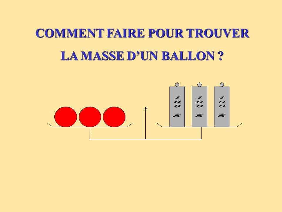 COMMENT FAIRE POUR TROUVER LA MASSE DUN BALLON ?