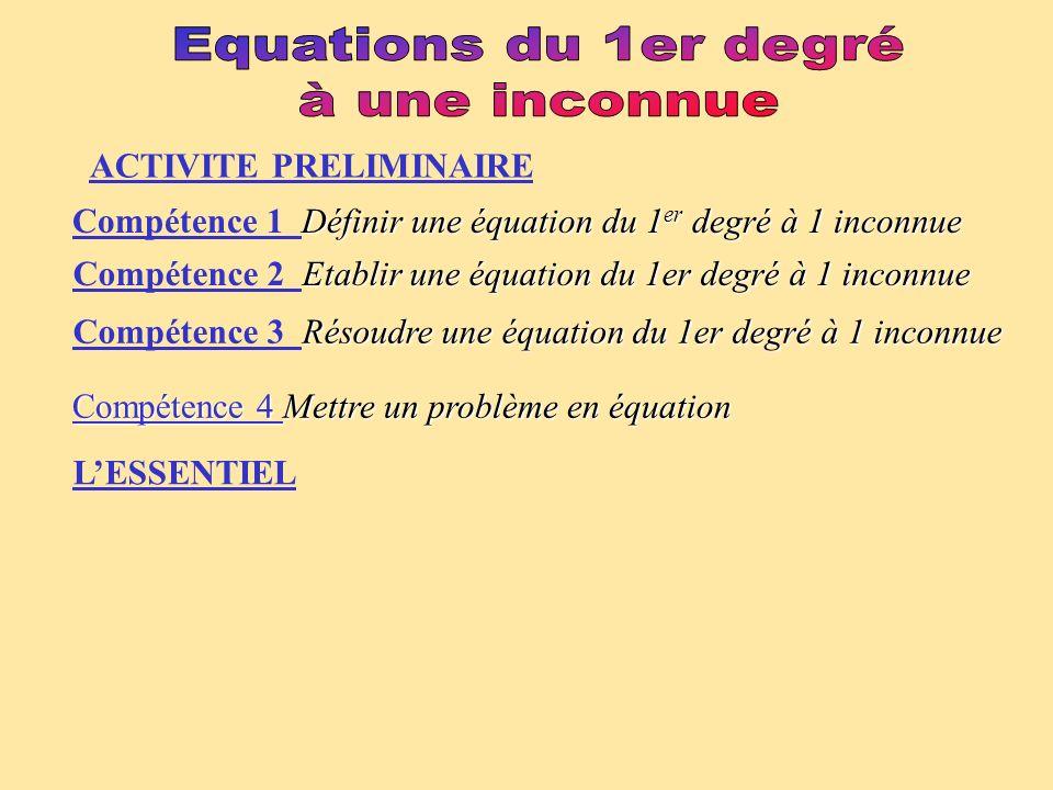 - Pour résoudre une équation du premier degré à une inconnue x, il faut la ramener à une équation de la forme : ax = b - Pour résoudre un problème, il faut procéder en 5 étapes : - Choix et déclaration de linconnue - Mise en équation du problème - Résolution de léquation - Interprétation du résultat - Vérification du résultat