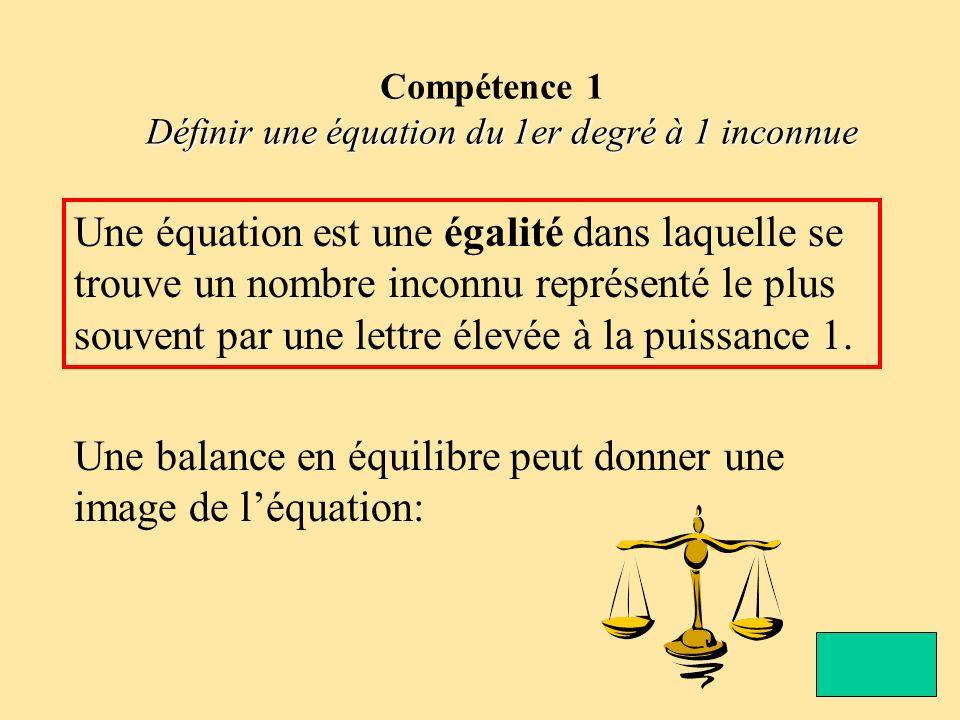 Une équation est une égalité dans laquelle se trouve un nombre inconnu représenté le plus souvent par une lettre élevée à la puissance 1. Une balance