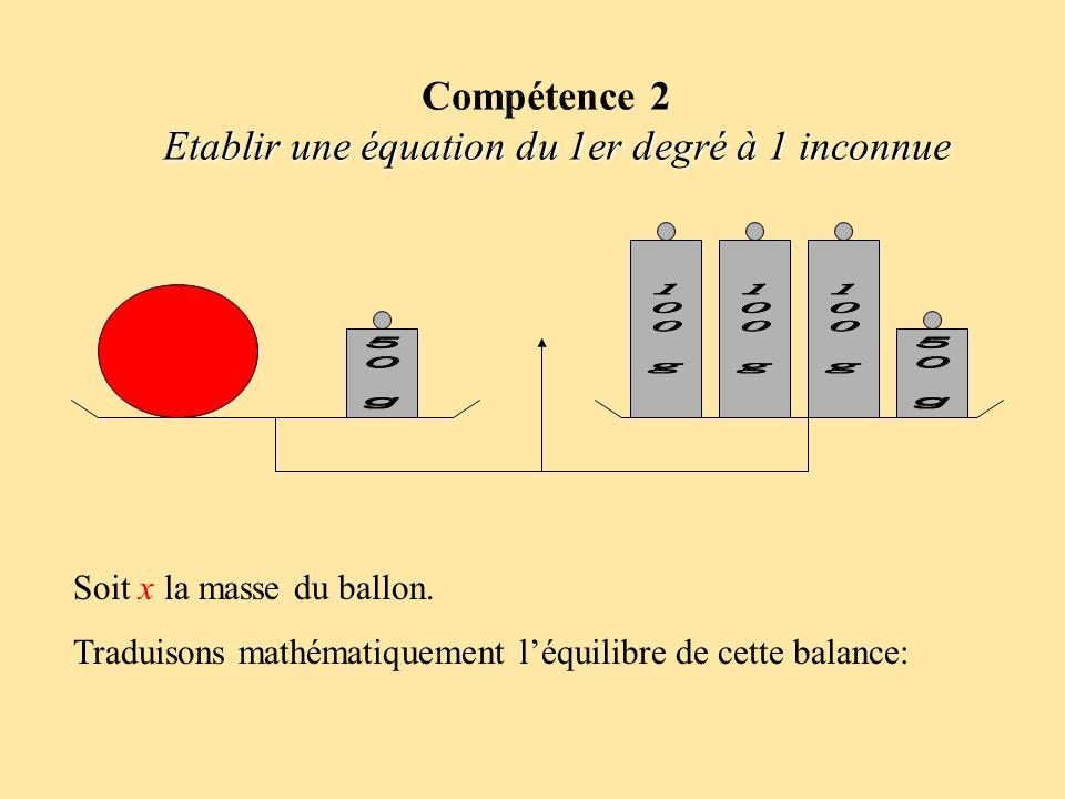 Soit x la masse du ballon. Traduisons mathématiquement léquilibre de cette balance: Compétence 2 Etablir une équation du 1er degré à 1 inconnue