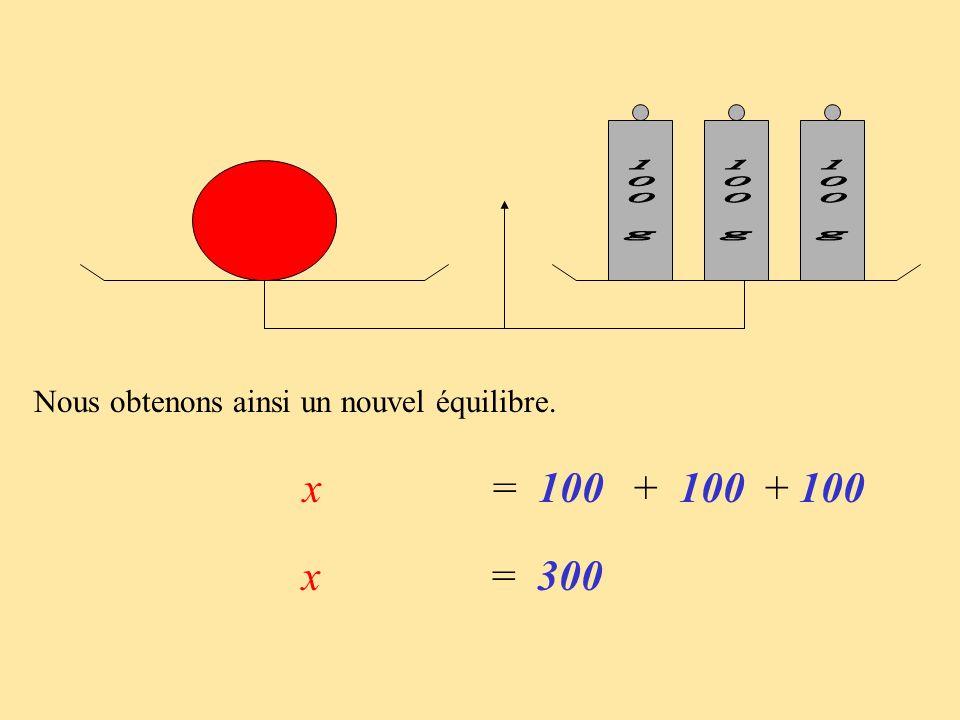Nous obtenons ainsi un nouvel équilibre. x = 100 + + x = 300