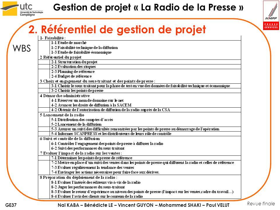 Naï KABA – Bénédicte LE – Vincent GUYON – Mohammed SHAKI – Paul VELUT Gestion de projet « La Radio de la Presse » GE37 Revue finale 2.