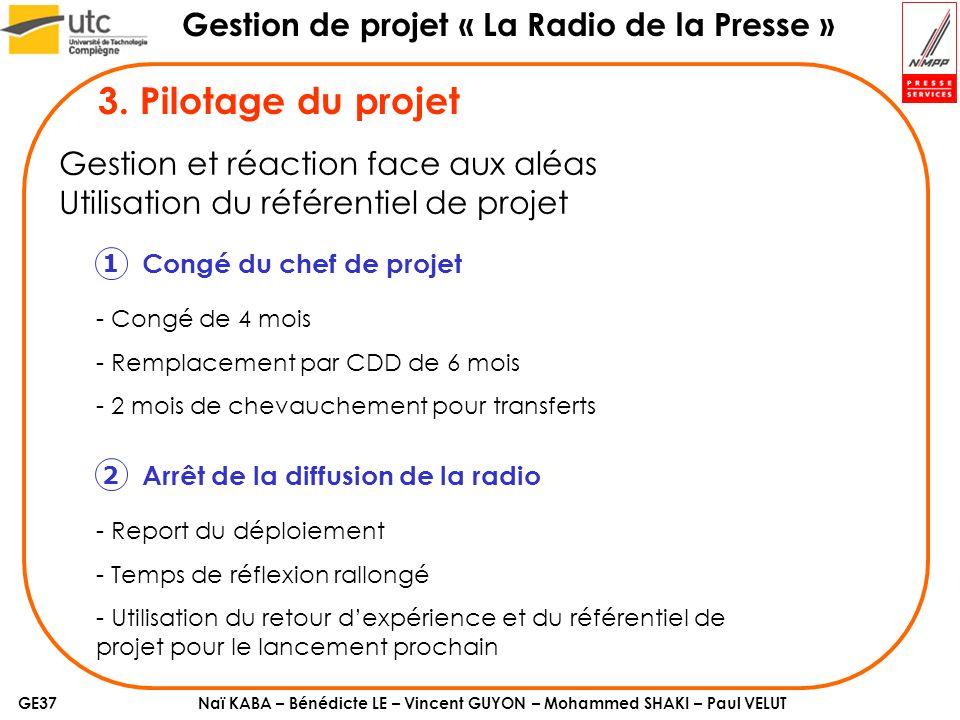 Naï KABA – Bénédicte LE – Vincent GUYON – Mohammed SHAKI – Paul VELUT Gestion de projet « La Radio de la Presse » GE37 3.