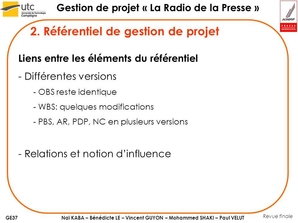 Naï KABA – Bénédicte LE – Vincent GUYON – Mohammed SHAKI – Paul VELUT Gestion de projet « La Radio de la Presse » GE37 Revue finale 3.