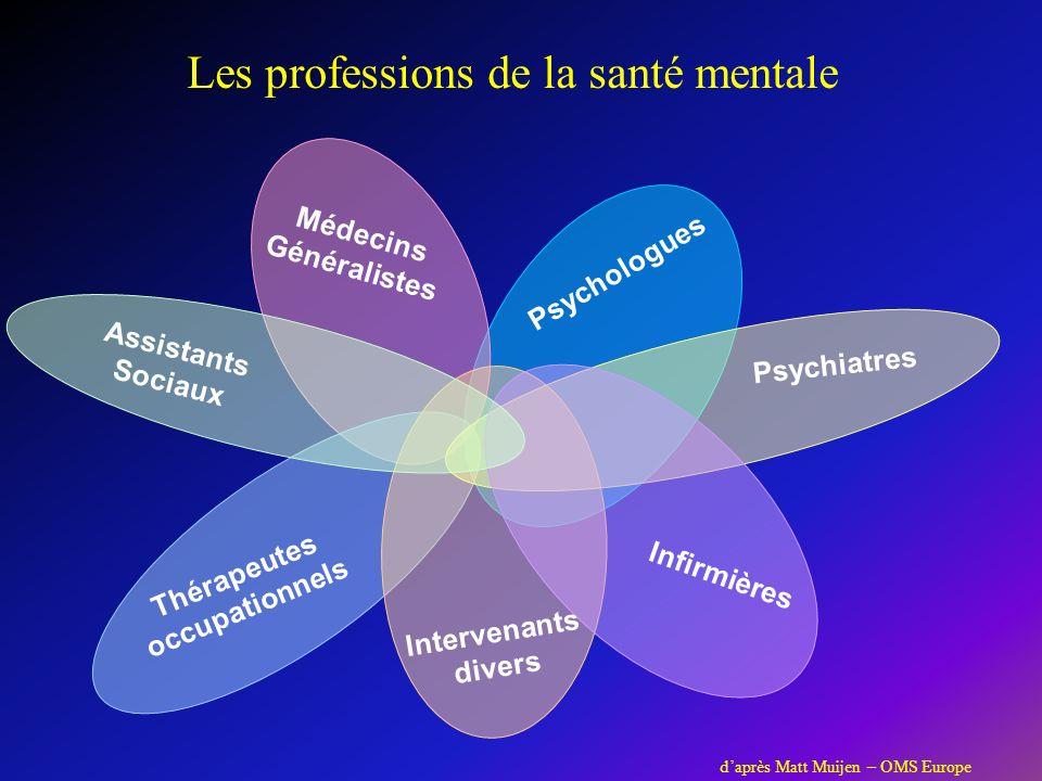 Médecins Généralistes Assistants Sociaux Intervenants divers Psychologues Thérapeutes occupationnels Psychiatres Infirmières Les professions de la san