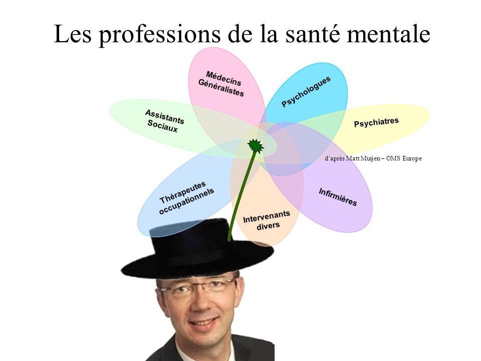 Les professions de la santé mentale Médecins Généralistes Assistants Sociaux Intervenants divers Psychologues Thérapeutes occupationnels Psychiatres I