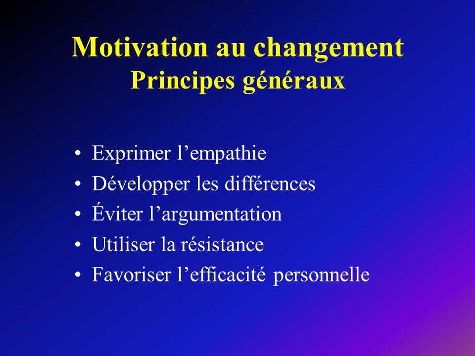 Motivation au changement Principes généraux Exprimer lempathie Développer les différences Éviter largumentation Utiliser la résistance Favoriser leffi