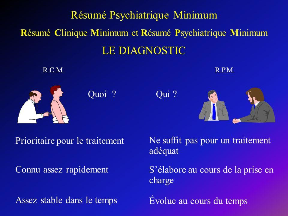 Résumé Psychiatrique Minimum Ne suffit pas pour un traitement adéquat Sélabore au cours de la prise en charge Évolue au cours du temps Résumé Clinique