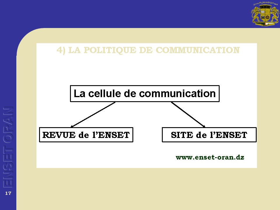 17 www.enset-oran.dz