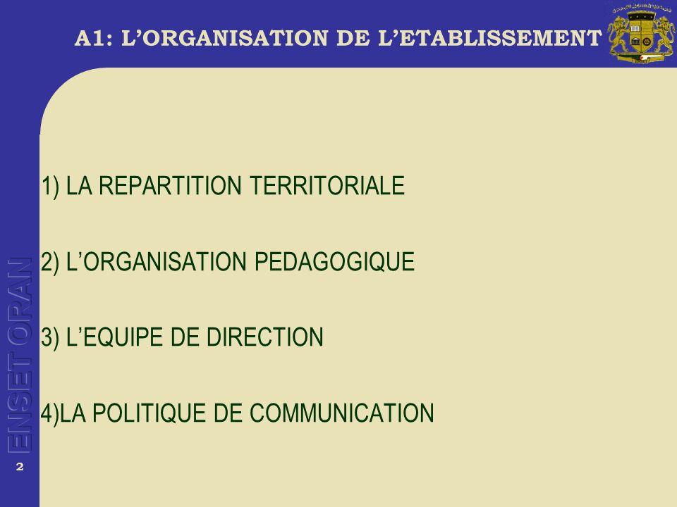2 A1: LORGANISATION DE LETABLISSEMENT 1) LA REPARTITION TERRITORIALE 2) LORGANISATION PEDAGOGIQUE 3) LEQUIPE DE DIRECTION 4)LA POLITIQUE DE COMMUNICATION