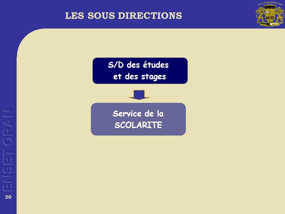 20 LES SOUS DIRECTIONS Service de la SCOLARITE S/D des études et des stages