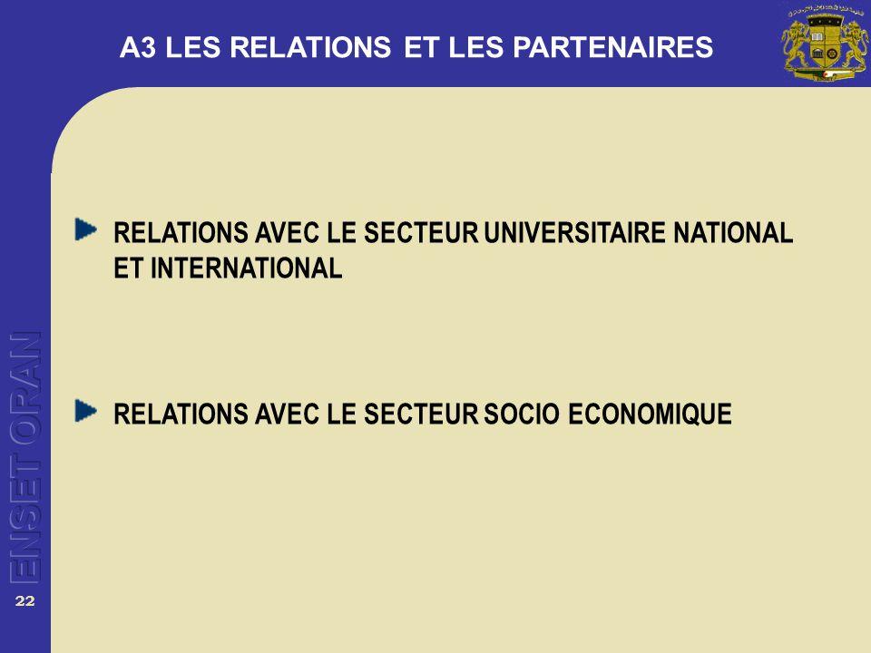 22 A3 LES RELATIONS ET LES PARTENAIRES RELATIONS AVEC LE SECTEUR UNIVERSITAIRE NATIONAL ET INTERNATIONAL RELATIONS AVEC LE SECTEUR SOCIO ECONOMIQUE