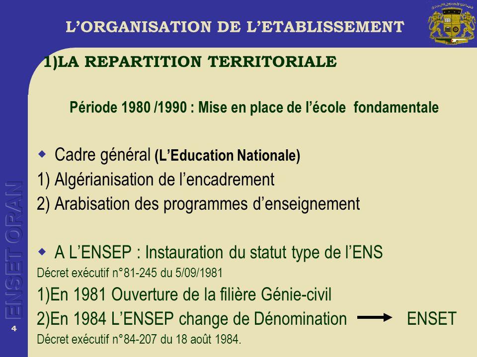 4 LORGANISATION DE LETABLISSEMENT 1)LA REPARTITION TERRITORIALE Période 1980 /1990 : Mise en place de lécole fondamentale Cadre général (LEducation Nationale) 1) Algérianisation de lencadrement 2) Arabisation des programmes denseignement A LENSEP : Instauration du statut type de lENS Décret exécutif n°81-245 du 5/09/1981 1)En 1981 Ouverture de la filière Génie-civil 2)En 1984 LENSEP change de Dénomination ENSET Décret exécutif n°84-207 du 18 août 1984.