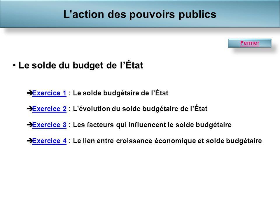 Le solde du budget de lÉtat Exercice 1 : Le solde budgétaire de lÉtatExercice 1 Exercice 2 : Lévolution du solde budgétaire de lÉtatExercice 2 Exercic