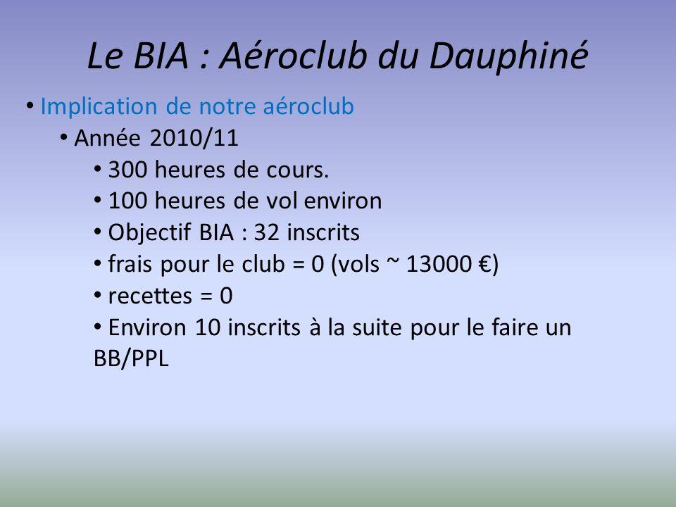 Le BIA : Aéroclub du Dauphiné Implication de notre aéroclub Année 2010/11 300 heures de cours. 100 heures de vol environ Objectif BIA : 32 inscrits fr