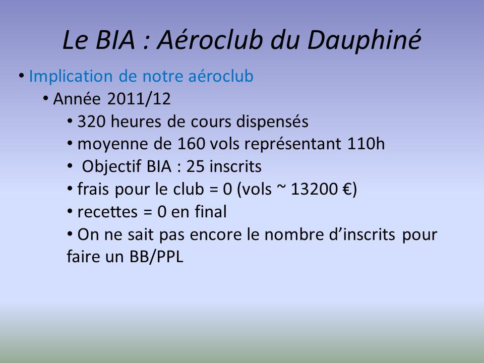 Le BIA : Aéroclub du Dauphiné Implication de notre aéroclub Année 2011/12 320 heures de cours dispensés moyenne de 160 vols représentant 110h Objectif