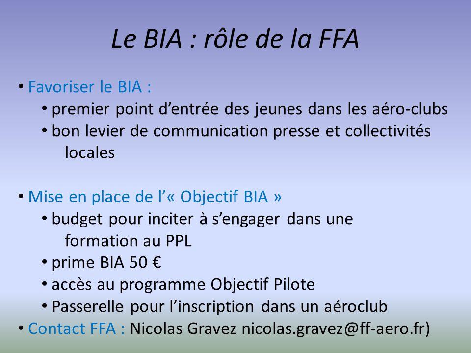 Le BIA : rôle de la FFA Favoriser le BIA : premier point dentrée des jeunes dans les aéro-clubs bon levier de communication presse et collectivités lo