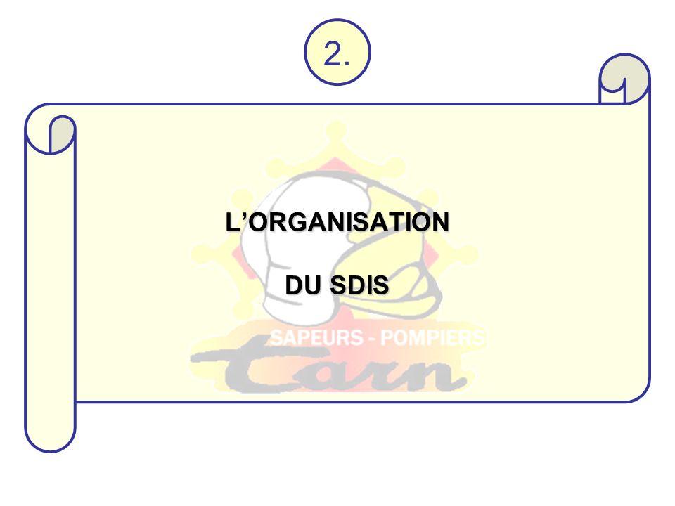 LORGANISATION DU SDIS 2.