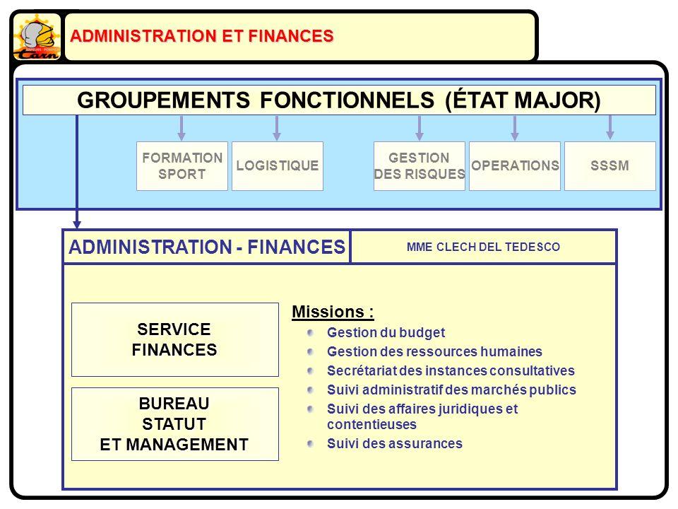 FORMATION SPORT LOGISTIQUE GESTION DES RISQUES OPERATIONSSSSM GROUPEMENTS FONCTIONNELS (ÉTAT MAJOR) ADMINISTRATION ET FINANCES SERVICEFINANCES BUREAU