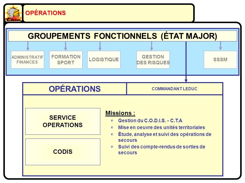 FORMATION SPORT ADMINISTRATIF FINANCES LOGISTIQUE GESTION DES RISQUES SSSM GROUPEMENTS FONCTIONNELS (ÉTAT MAJOR) OPÉRATIONS OPÉRATIONS Missions : Gestion du C.O.D.I.S.
