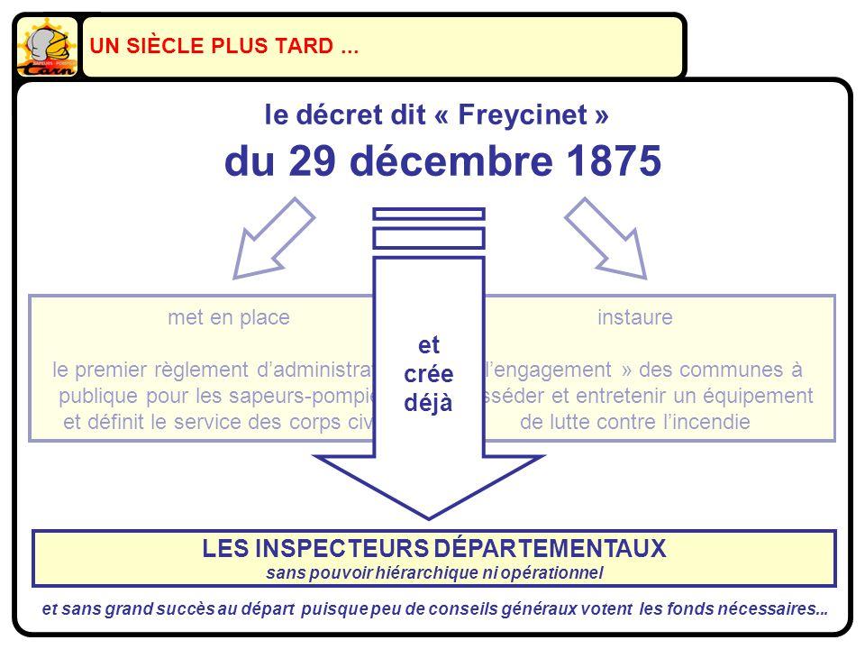 UN SIÈCLE PLUS TARD... le décret dit « Freycinet » du 29 décembre 1875 met en place le premier règlement dadministration publique pour les sapeurs-pom