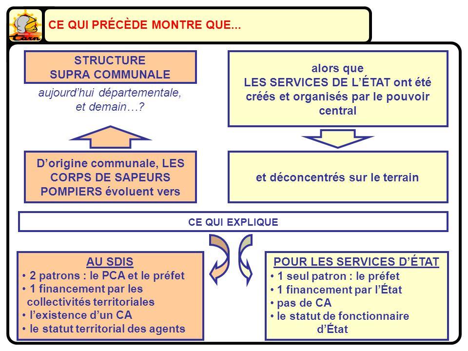 UN FINANCEMENT PAR LES COLLECTIVITÉS LOCALES - BP 2002 CONTRIBUTION CONSEIL GENERAL CONTRIBUTION COMMUNES ET EPCI ETAT (DGE + FCTVA) EMPRUNT RECETTES DIVERSES FONCTIONNEMENT 16.45 M€ (107.87 MF) INVESTISSEMENT 3.24 M€ (21.
