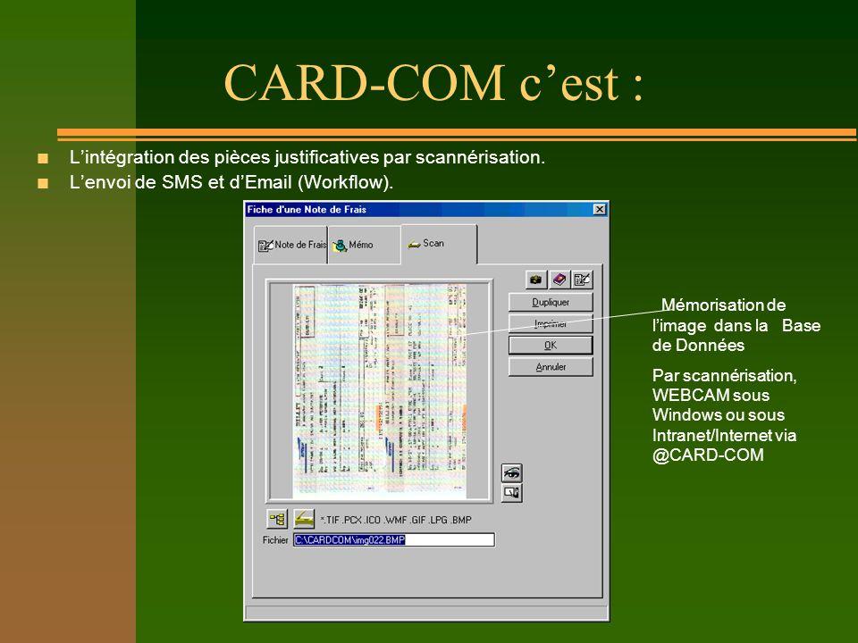 CARD-COM cest : n Lintégration des pièces justificatives par scannérisation. n Lenvoi de SMS et dEmail (Workflow). Mémorisation de limage dans la Base