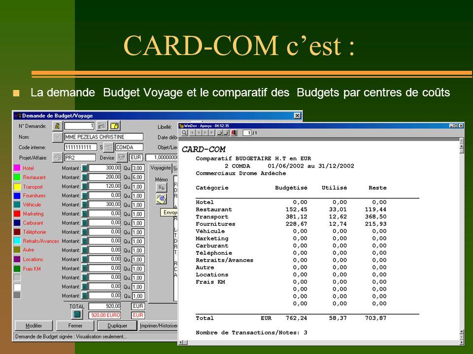 CARD-COM cest : n La demande Budget Voyage et le comparatif des Budgets par centres de coûts