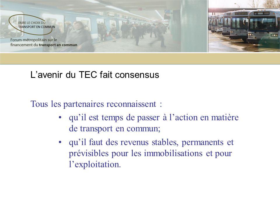 Lavenir du TEC fait consensus Tous les partenaires reconnaissent : quil est temps de passer à laction en matière de transport en commun; quil faut des