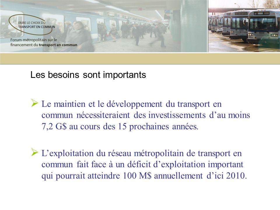 Les besoins sont importants Le maintien et le développement du transport en commun nécessiteraient des investissements dau moins 7,2 G$ au cours des 1