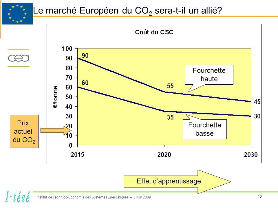 10 Institut de Technico-Economie des Systèmes Energétiques – 3 juin 2009 Le marché Européen du CO 2 sera-t-il un allié.