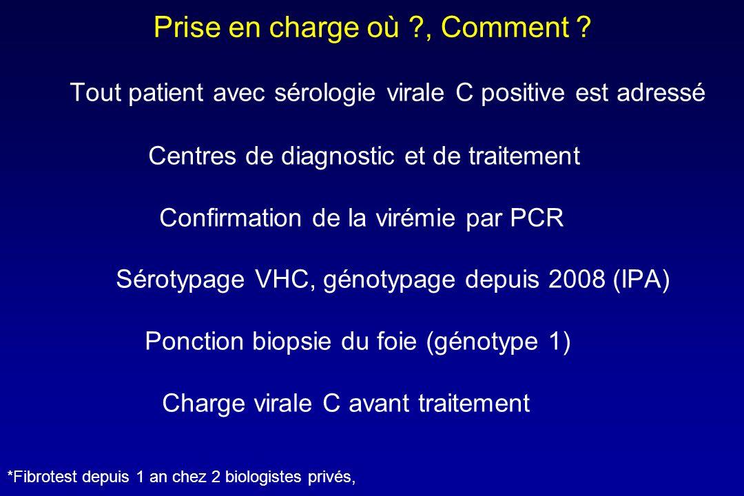 Prise en charge où ?, Comment ? Tout patient avec sérologie virale C positive est adressé Centres de diagnostic et de traitement Confirmation de la vi