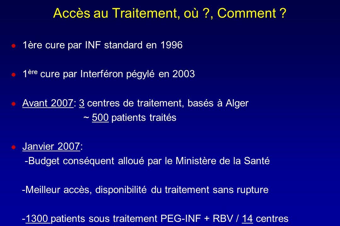 Accès au Traitement, où ?, Comment ? 1ère cure par INF standard en 1996 1 ère cure par Interféron pégylé en 2003 Avant 2007: 3 centres de traitement,