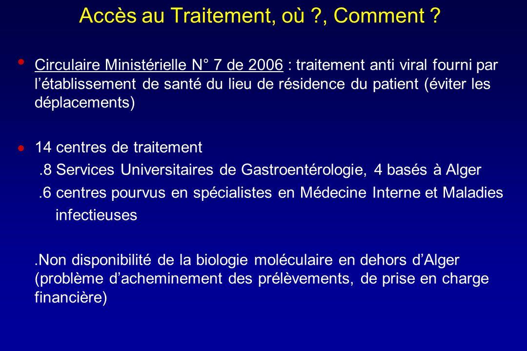 Accès au Traitement, où ?, Comment ? Circulaire Ministérielle N° 7 de 2006 : traitement anti viral fourni par létablissement de santé du lieu de résid
